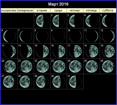 Лунный календарь на март 2016
