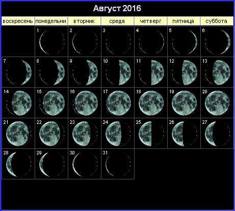 Лунный календарь на август 2016