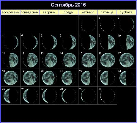 Лунный календарь на сентябрь 2016