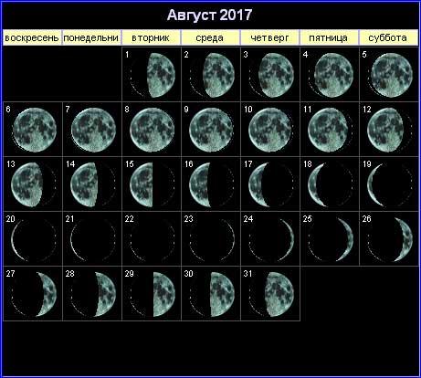Лунный календарь на август 2017