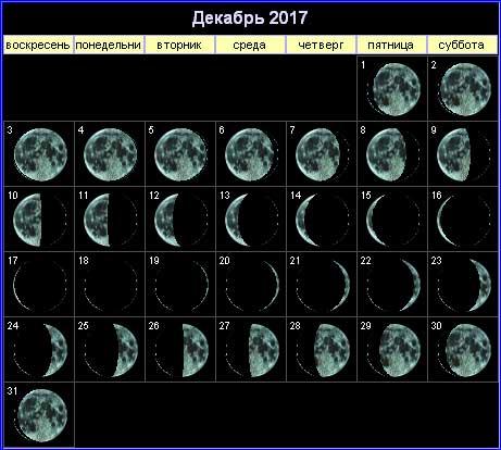 Лунный календарь на декабрь 2017