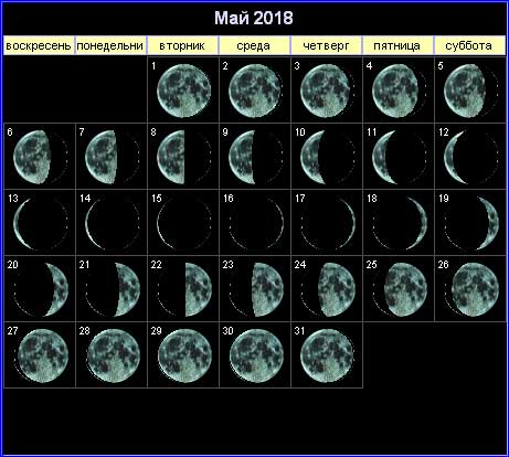 Лунный календарь на май 2018