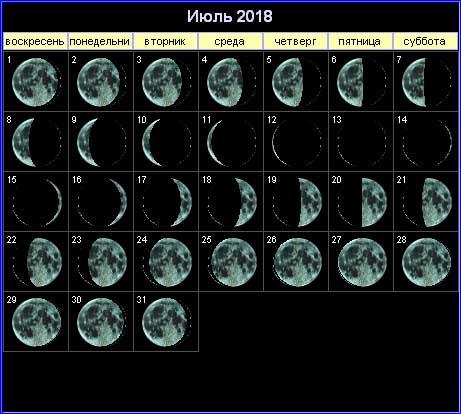 Лунный календарь на июль 2018