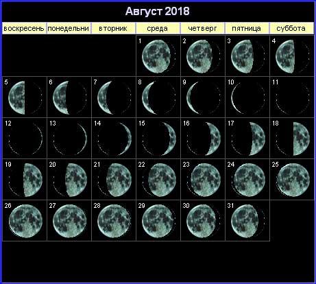 Лунный календарь на август 2018