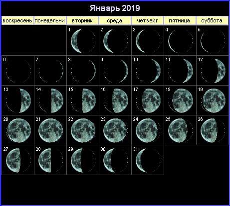 Лунный календарь на январь 2019