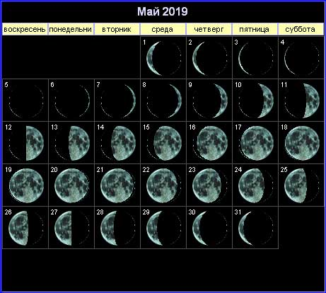 Лунный календарь на май 2019