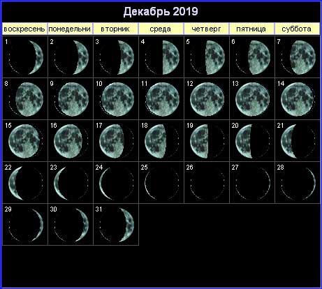 Лунный календарь на декабрь 2019