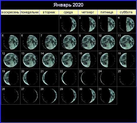 Лунный календарь на январь 2020