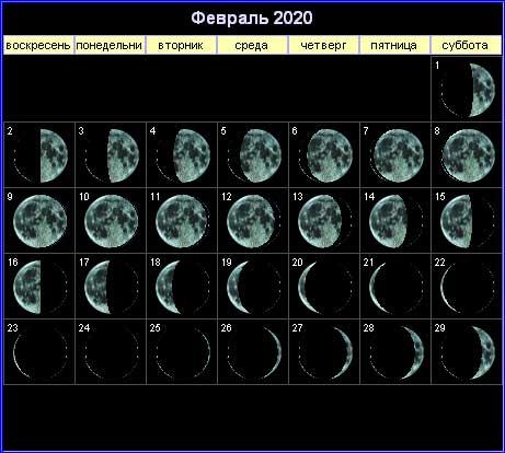 Лунный календарь на февраль 2020