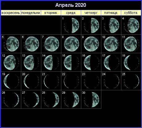 Лунный календарь на апрель 2020