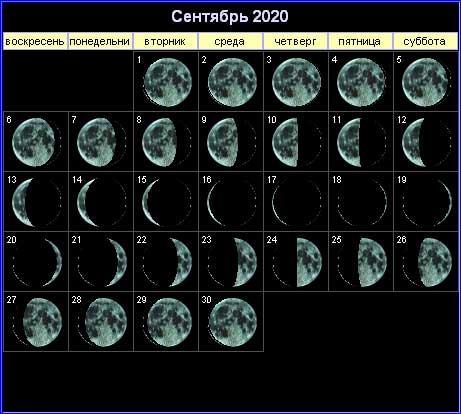 Лунный календарь на сентябрь 2020