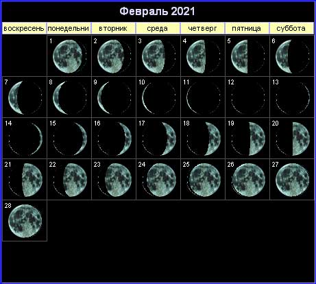 Лунный календарь на февраль 2021