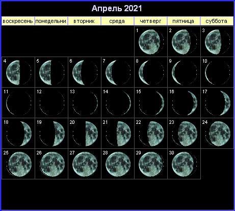Лунный календарь на апрель 2021