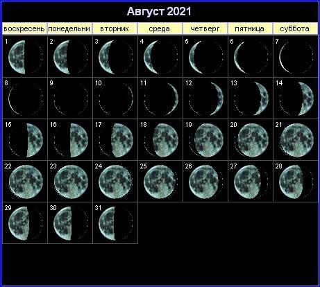 Лунный календарь на август 2021