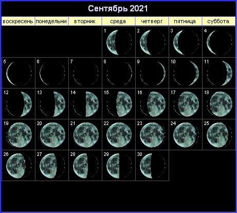 Лунный календарь на сентябрь 2021