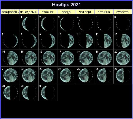 Лунный календарь на ноябрь 2021