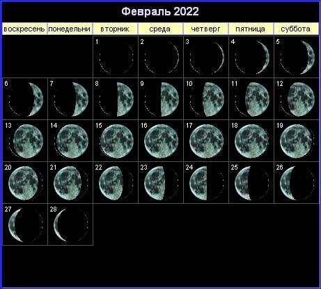 Лунный календарь на февраль 2022