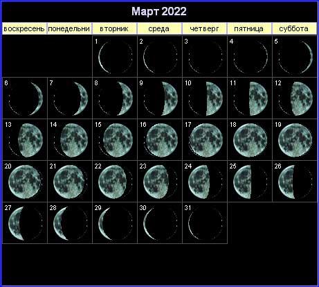 Лунный календарь на март 2022