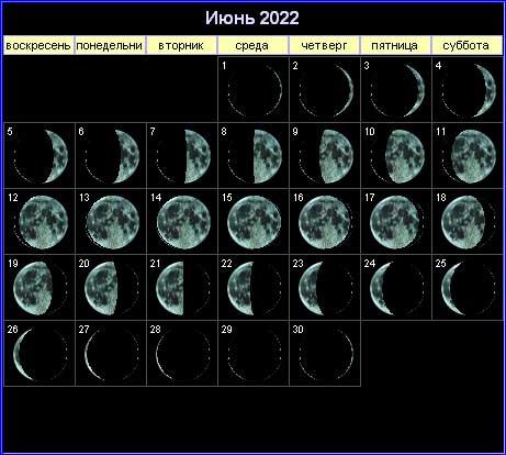 Лунный календарь на июнь 2022
