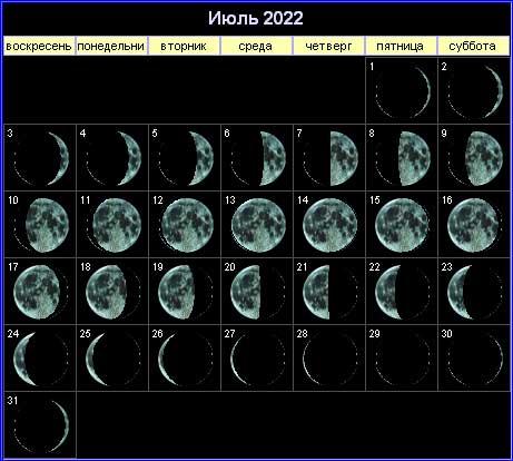 Лунный календарь на июль 2022