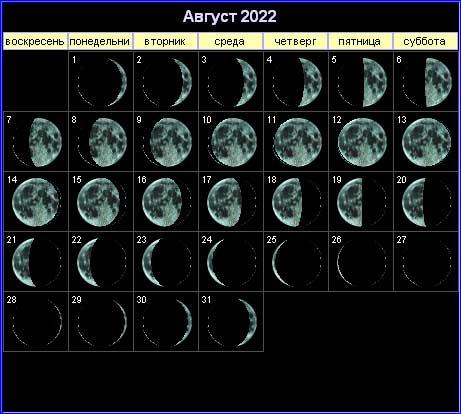 Лунный календарь на август 2022