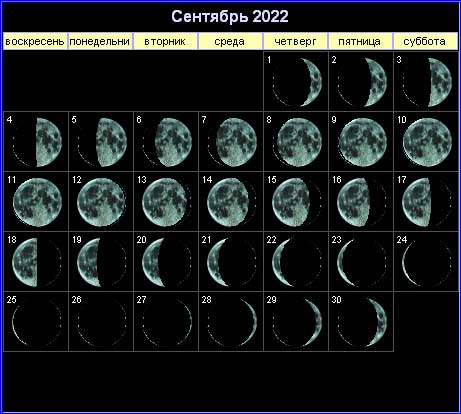 Лунный календарь на сентябрь 2022