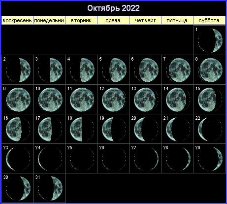 Лунный календарь на октябрь 2022