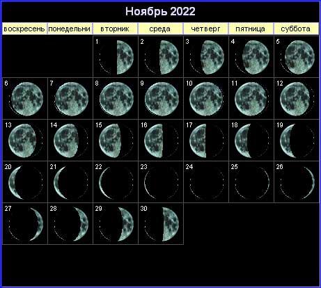 Лунный календарь на ноябрь 2022