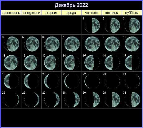 Лунный календарь на декабрь 2022