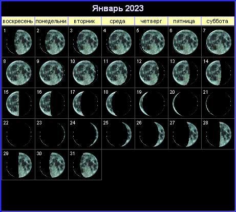 Лунный календарь на январь 2023