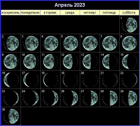 Лунный календарь на апрель 2023