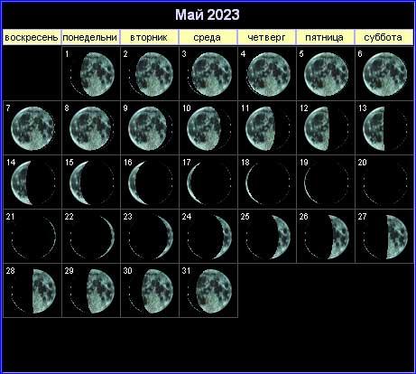 Лунный календарь на май 2023