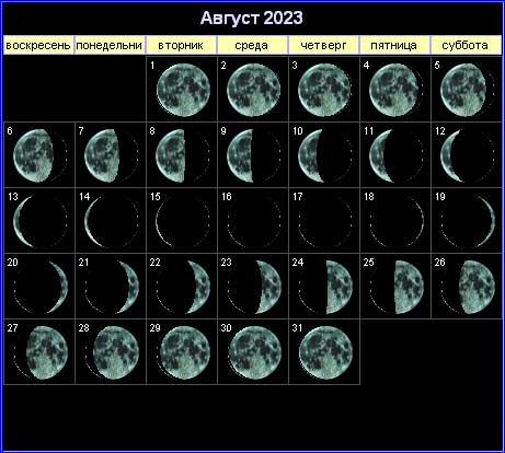 Лунный календарь на август 2023