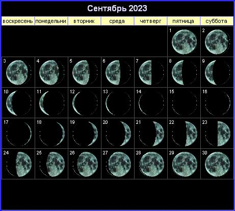 Лунный календарь на сентябрь 2023