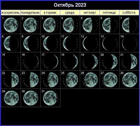 Лунный календарь на октябрь 2023