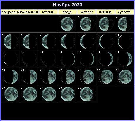 Лунный календарь на ноябрь 2023