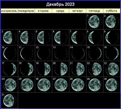 Лунный календарь на декабрь 2023