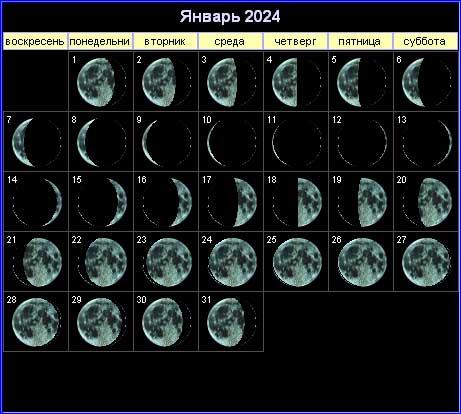 Лунный календарь на январь 2024