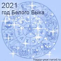 Год Собаки 2021