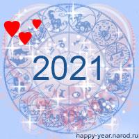 Любовный гороскоп на 2021 год по знакам зодиака